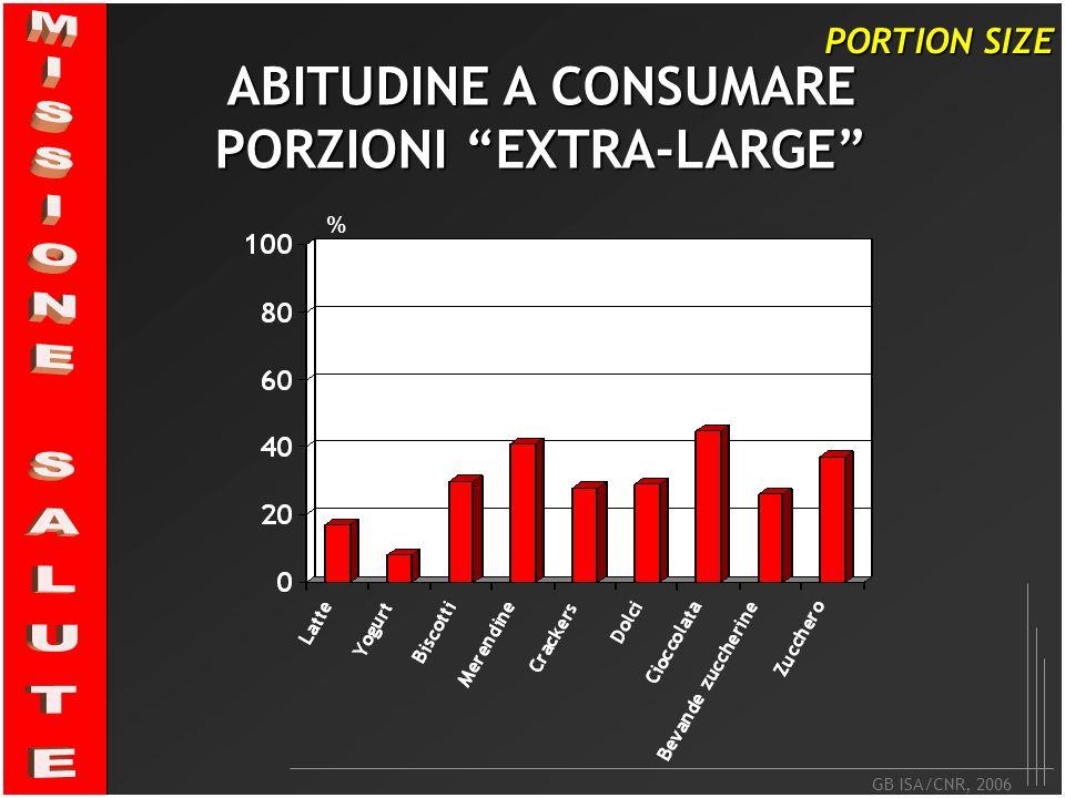 ABITUDINE A CONSUMARE PORZIONI EXTRA-LARGE