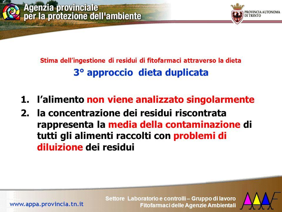3° approccio dieta duplicata