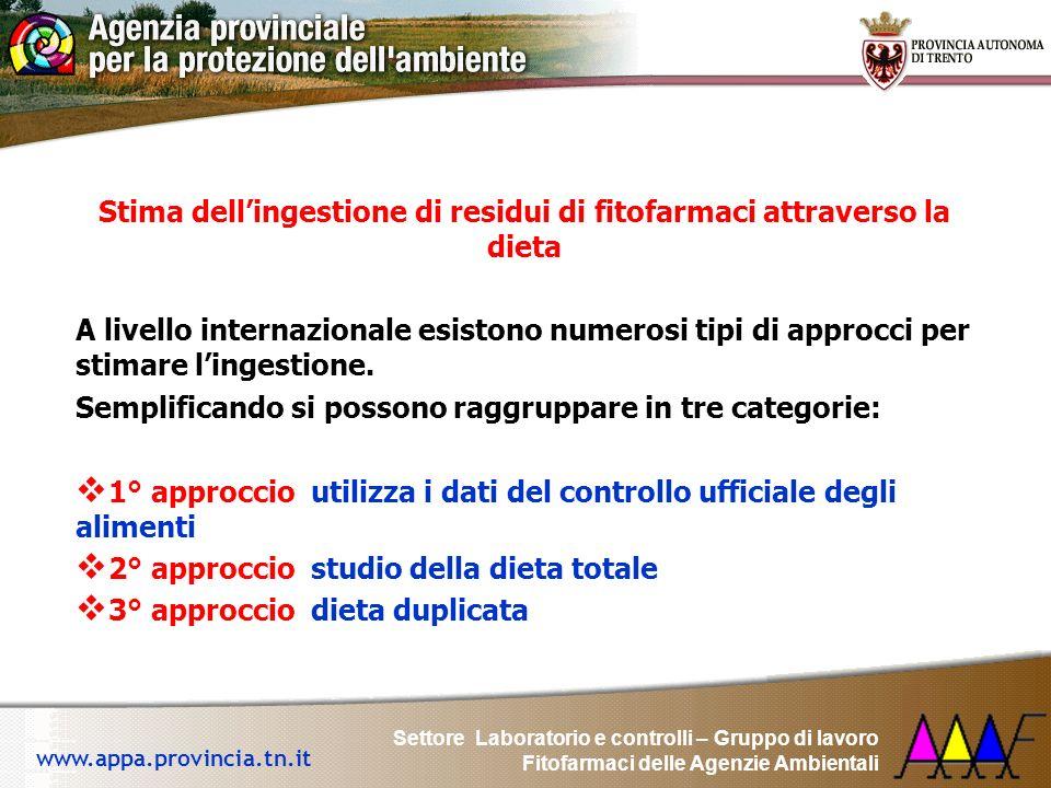 Stima dell'ingestione di residui di fitofarmaci attraverso la dieta