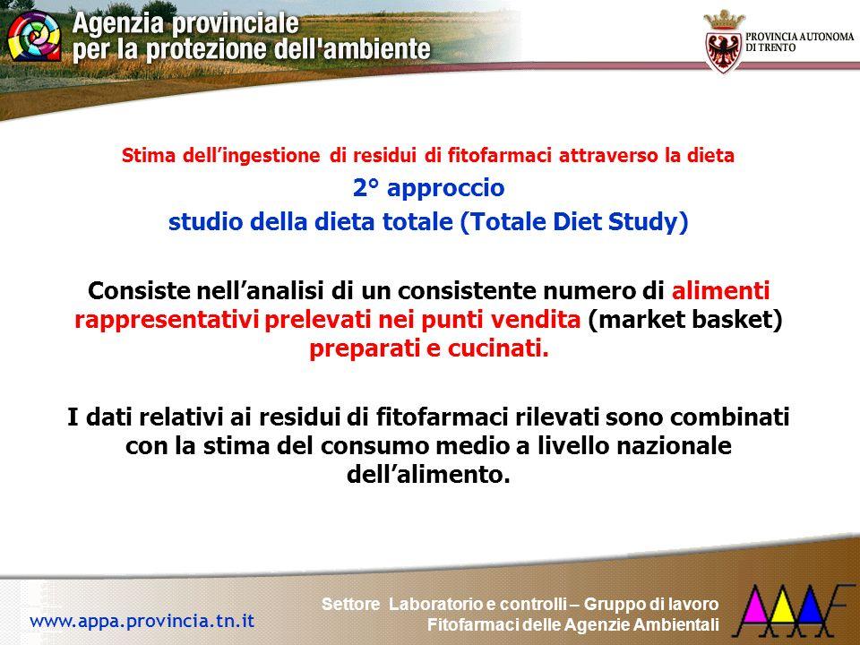 studio della dieta totale (Totale Diet Study)