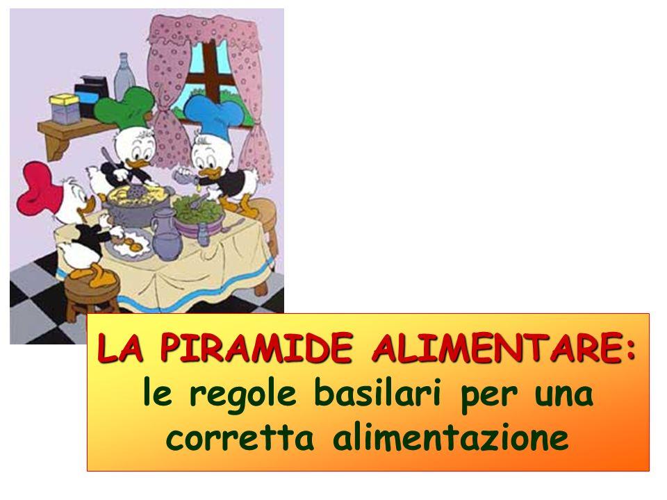 LA PIRAMIDE ALIMENTARE: le regole basilari per una corretta alimentazione