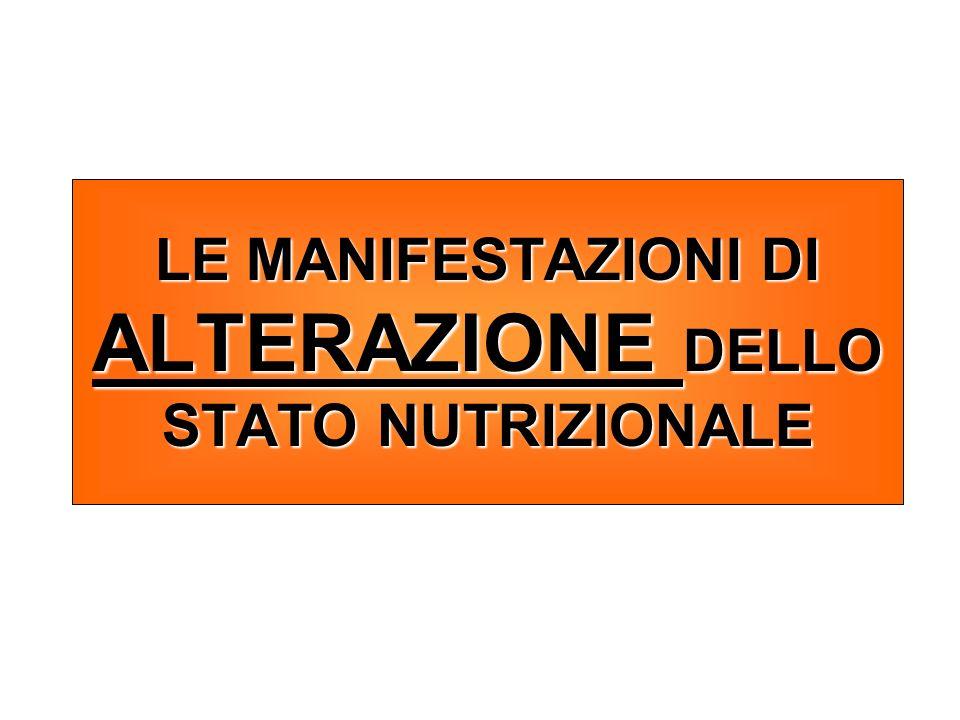 LE MANIFESTAZIONI DI ALTERAZIONE DELLO STATO NUTRIZIONALE