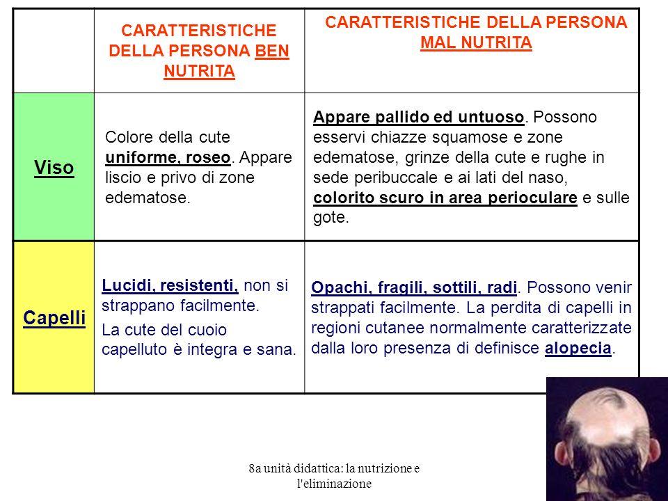 Viso Capelli CARATTERISTICHE DELLA PERSONA MAL NUTRITA