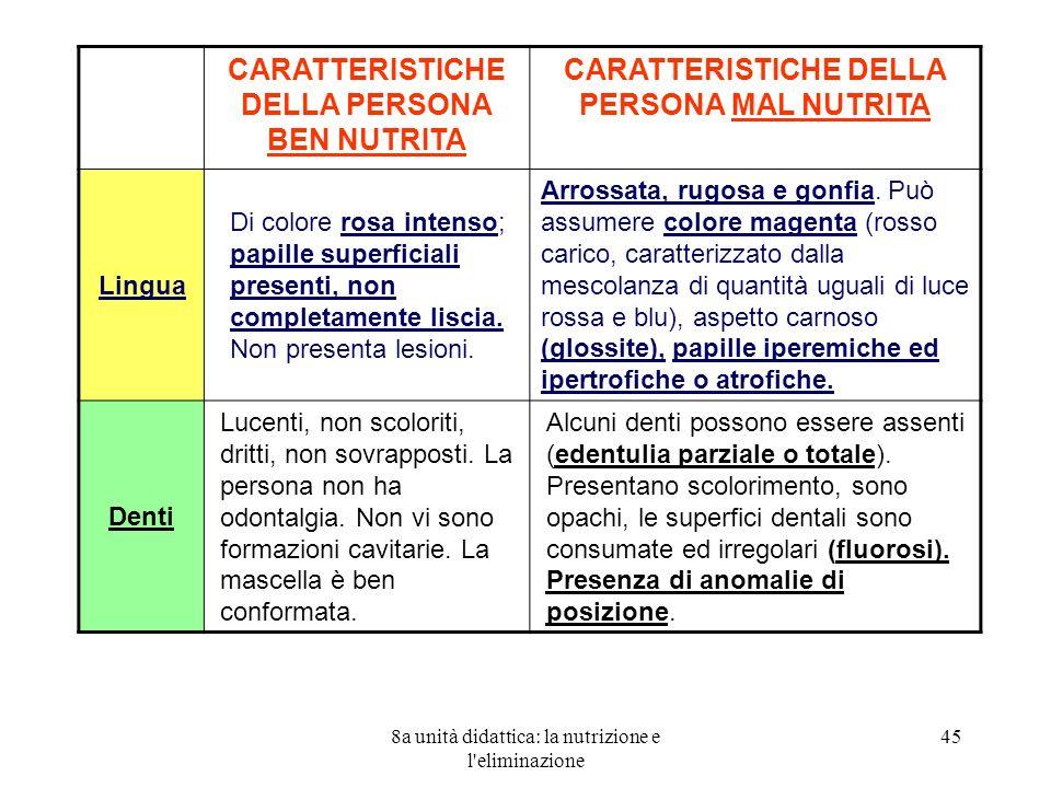 CARATTERISTICHE DELLA PERSONA BEN NUTRITA