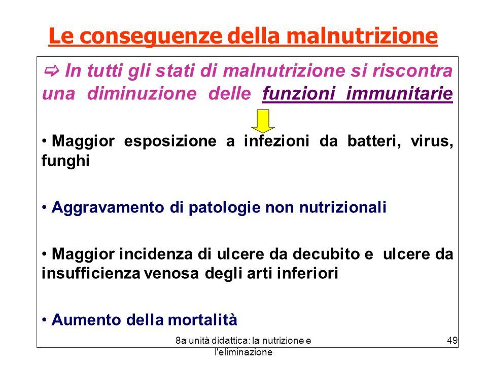 Le conseguenze della malnutrizione
