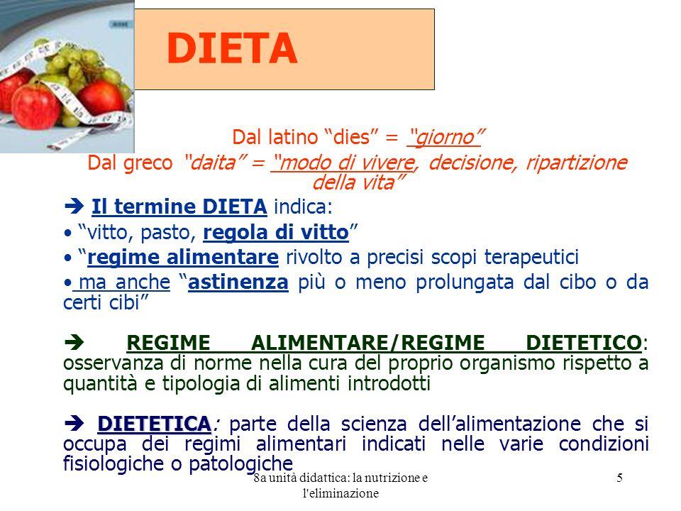 DIETA Dal latino dies = giorno