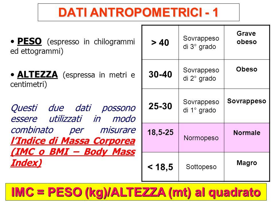 IMC = PESO (kg)/ALTEZZA (mt) al quadrato
