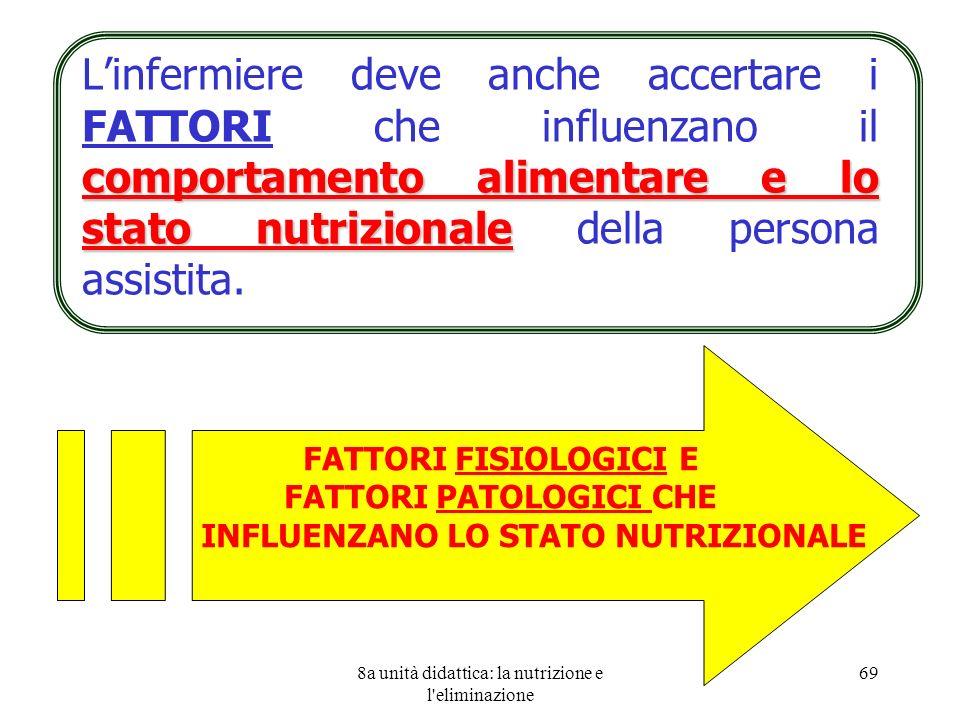 FATTORI PATOLOGICI CHE INFLUENZANO LO STATO NUTRIZIONALE
