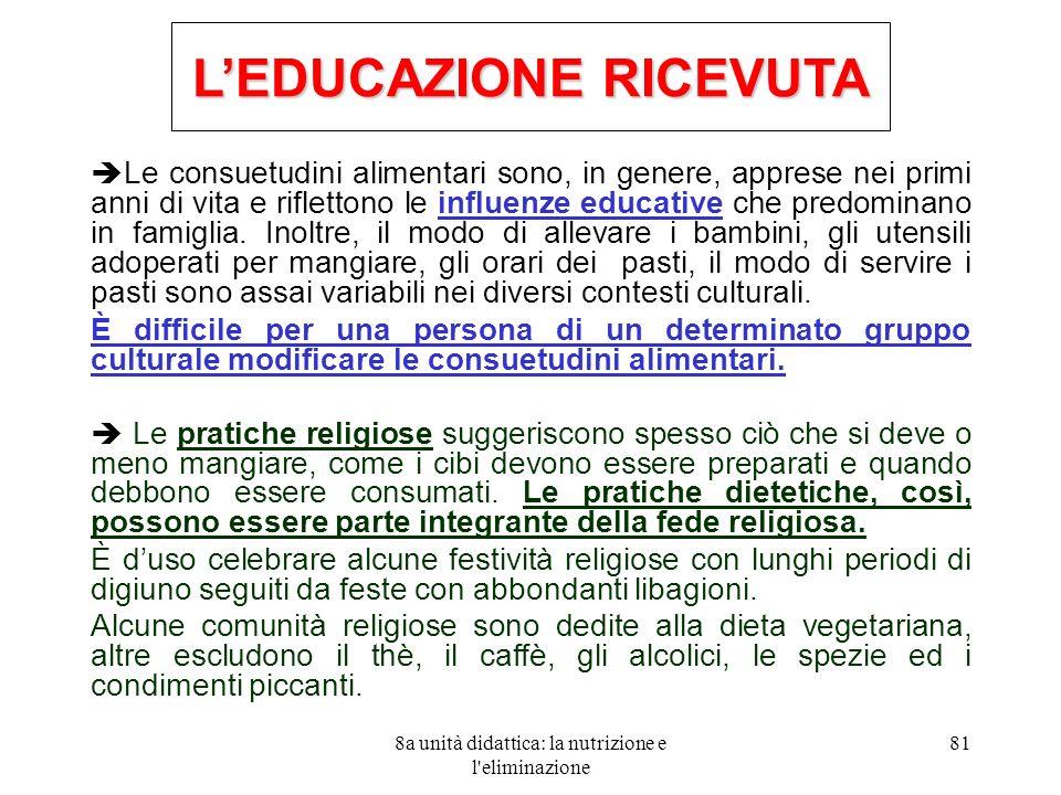 L'EDUCAZIONE RICEVUTA
