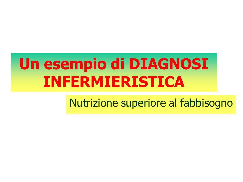 Un esempio di DIAGNOSI INFERMIERISTICA