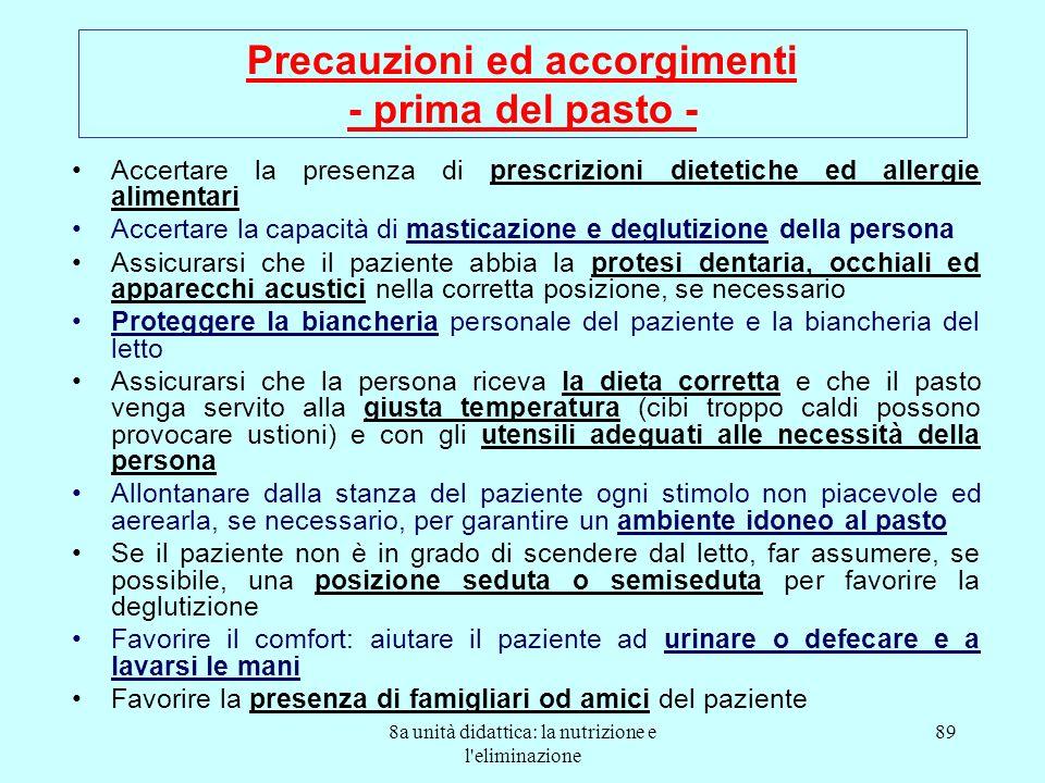 Precauzioni ed accorgimenti - prima del pasto -