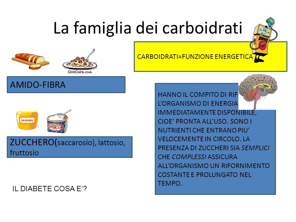 La famiglia dei carboidrati