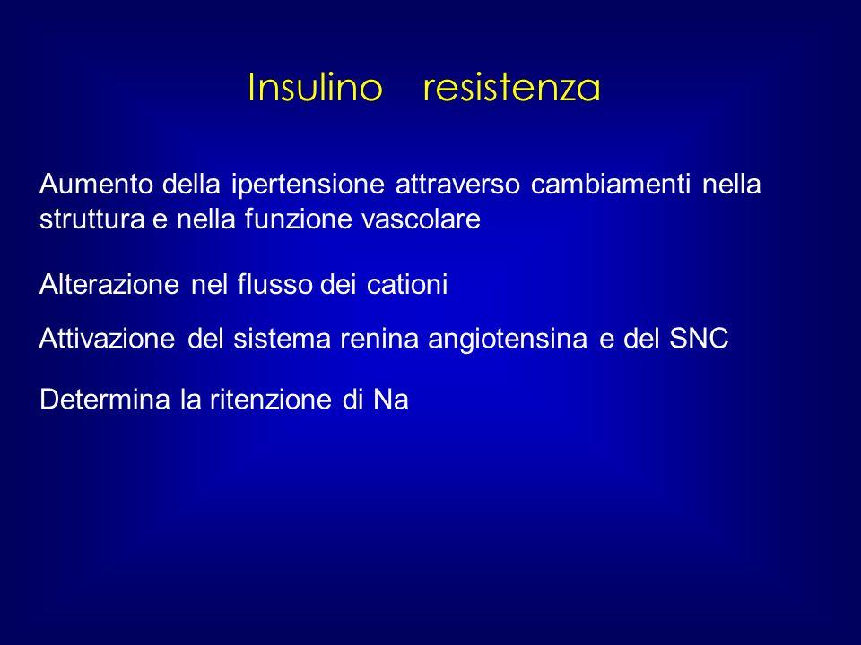 Insulino resistenza Aumento della ipertensione attraverso cambiamenti nella struttura e nella funzione vascolare.