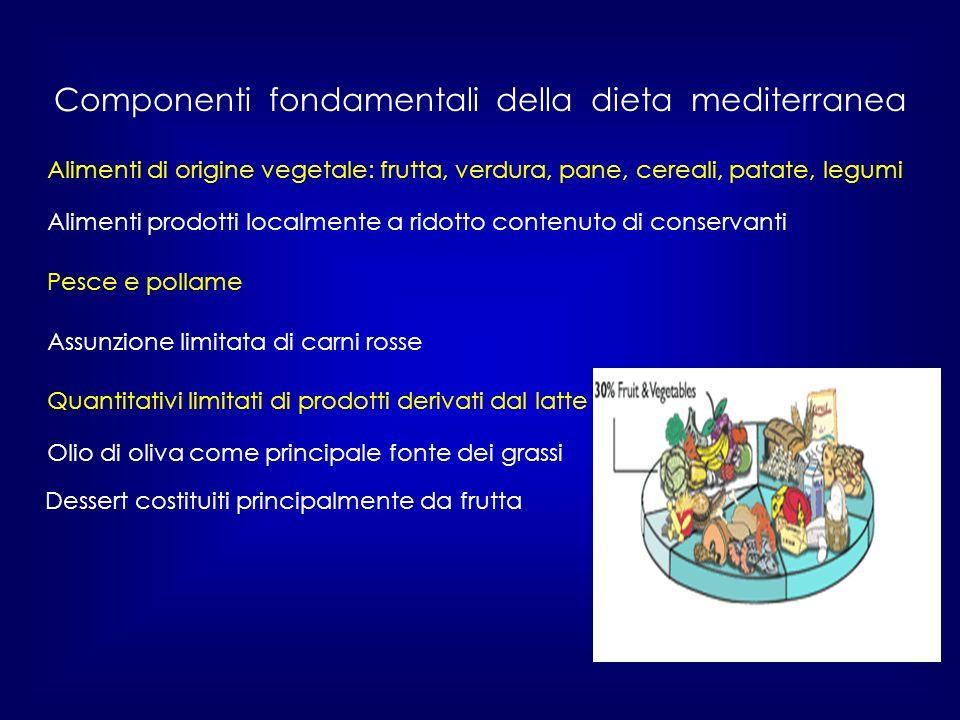 Componenti fondamentali della dieta mediterranea