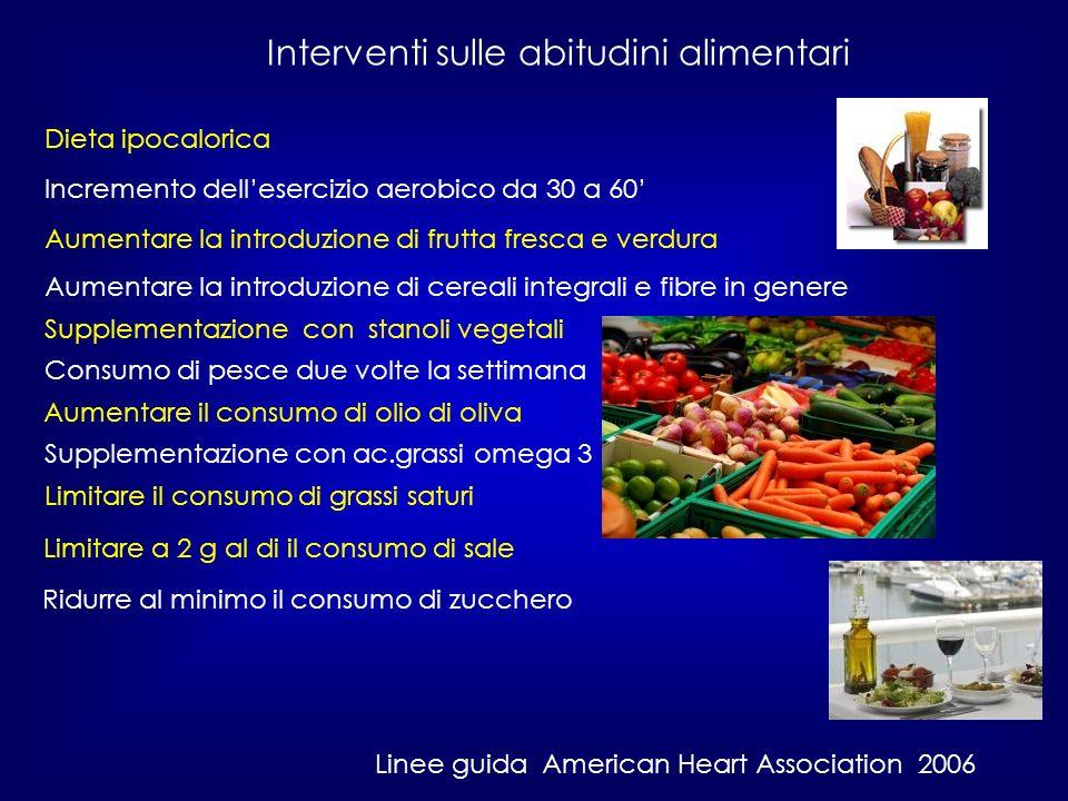 Interventi sulle abitudini alimentari