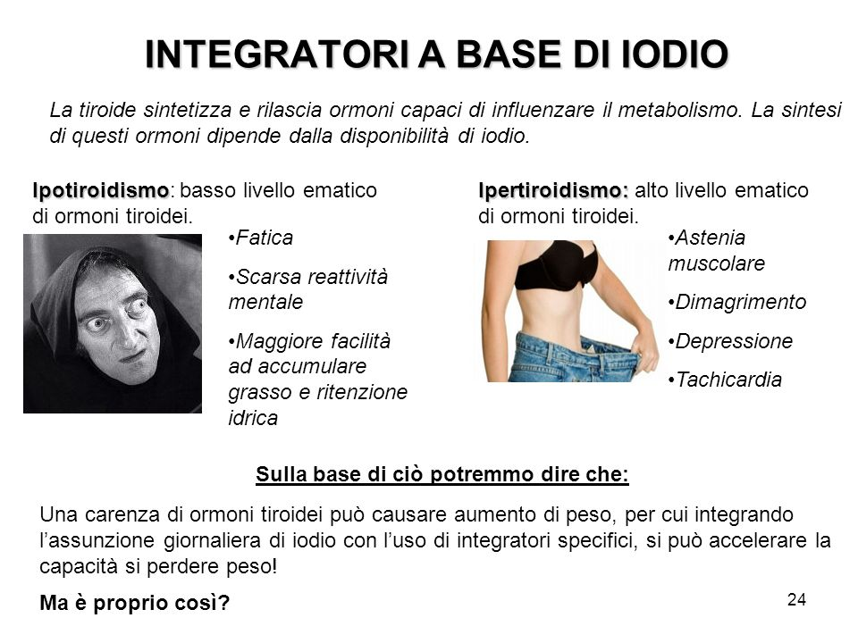 INTEGRATORI A BASE DI IODIO
