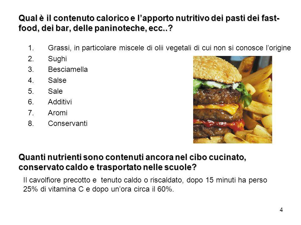 Qual è il contenuto calorico e l'apporto nutritivo dei pasti dei fast-food, dei bar, delle paninoteche, ecc..