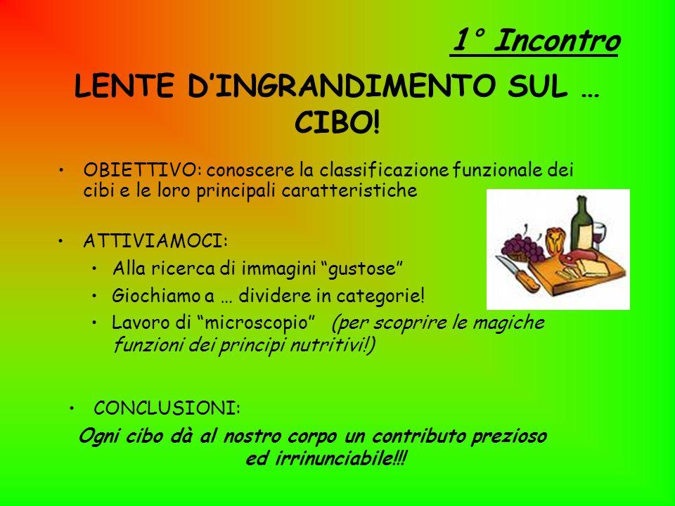 LENTE D'INGRANDIMENTO SUL … CIBO!