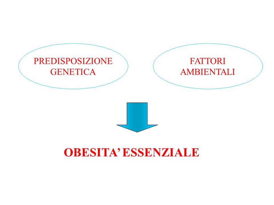 PREDISPOSIZIONE GENETICA FATTORI AMBIENTALI OBESITA' ESSENZIALE