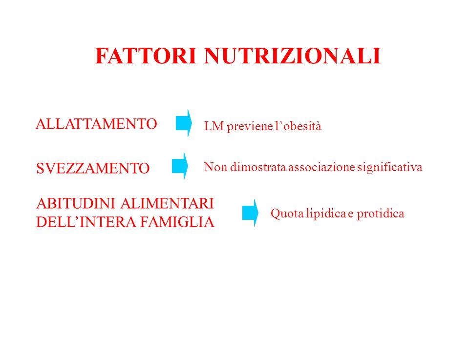 FATTORI NUTRIZIONALI ALLATTAMENTO SVEZZAMENTO ABITUDINI ALIMENTARI
