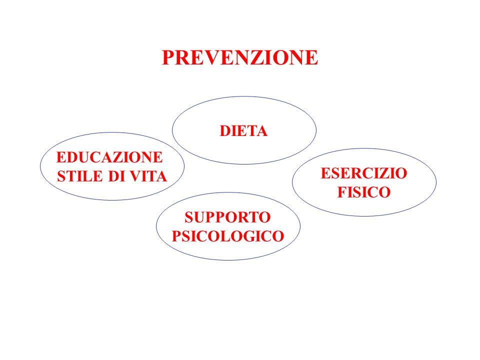 PREVENZIONE DIETA EDUCAZIONE STILE DI VITA ESERCIZIO FISICO SUPPORTO