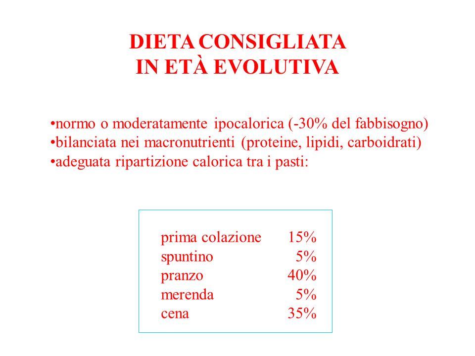 DIETA CONSIGLIATA IN ETÀ EVOLUTIVA