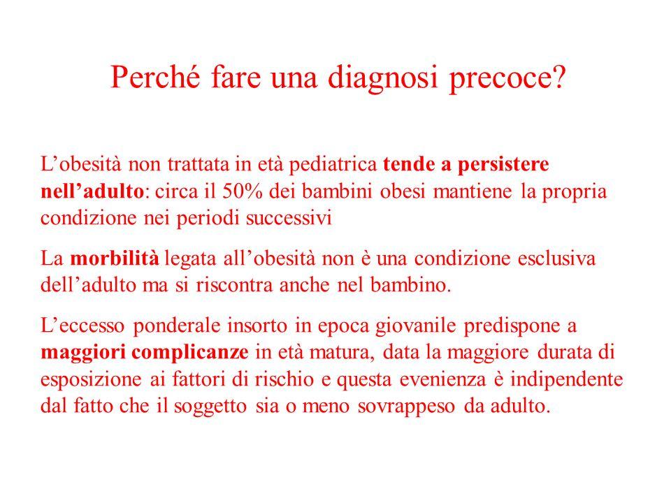 Perché fare una diagnosi precoce