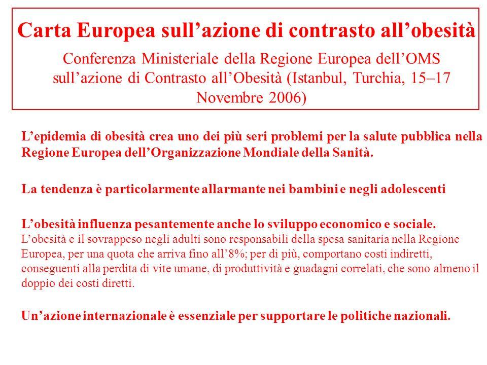 Carta Europea sull'azione di contrasto all'obesità