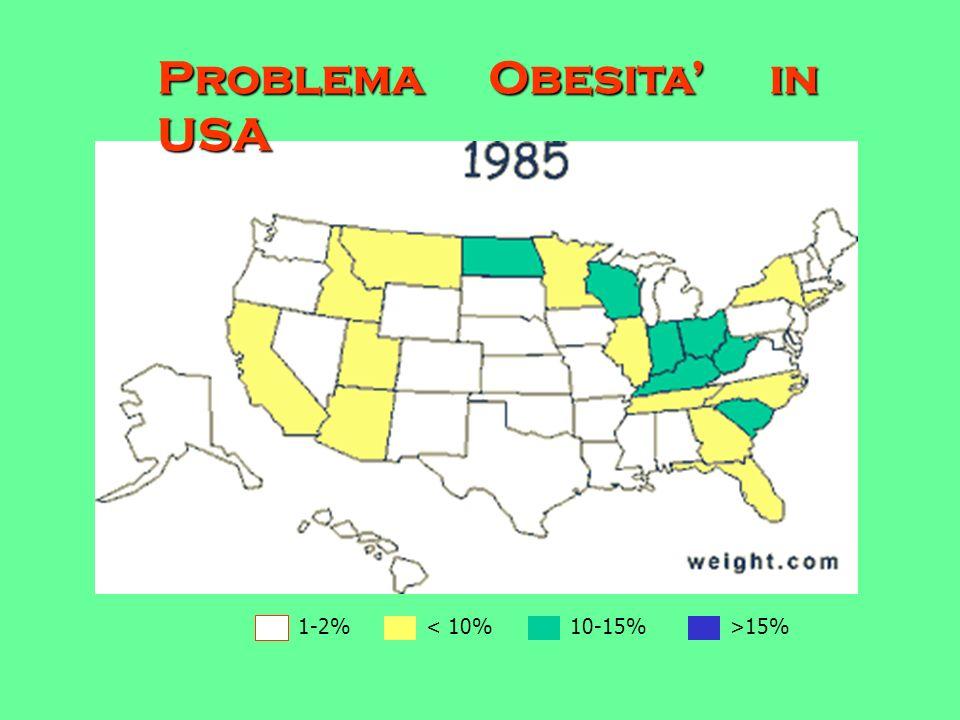 Problema Obesita' in USA