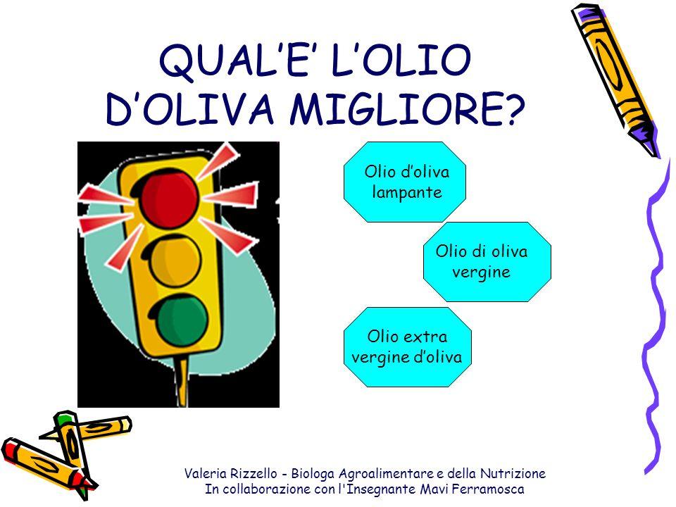 QUAL'E' L'OLIO D'OLIVA MIGLIORE