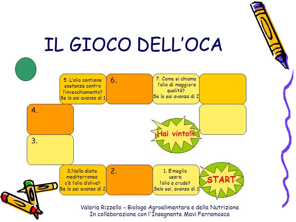 IL GIOCO DELL'OCA START 6. 4. Hai vinto!!! 3. 2.