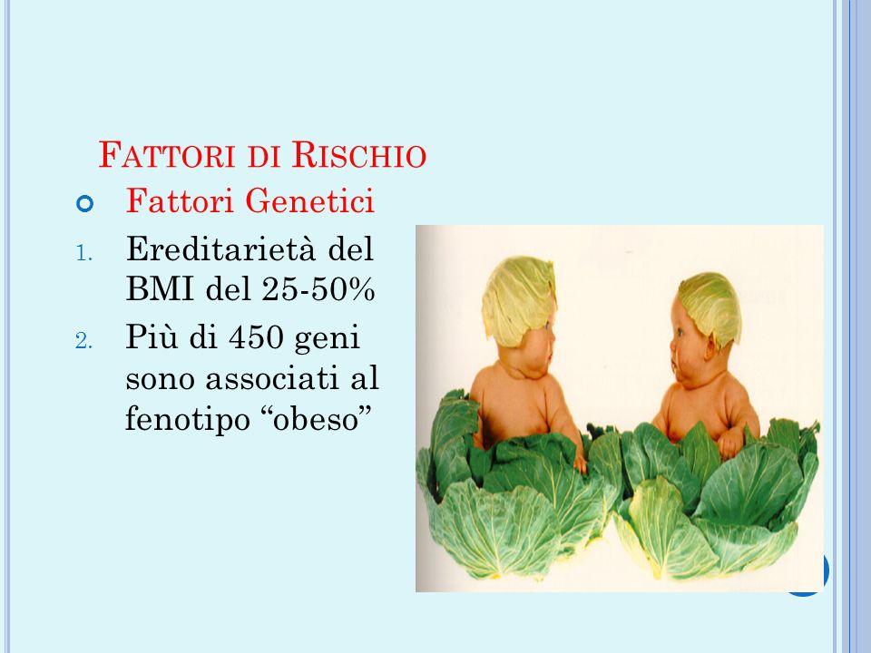 Fattori di Rischio Fattori Genetici Ereditarietà del BMI del 25-50%