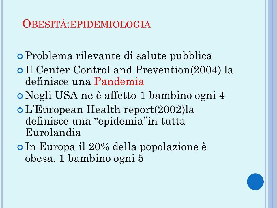 Obesità:epidemiologia