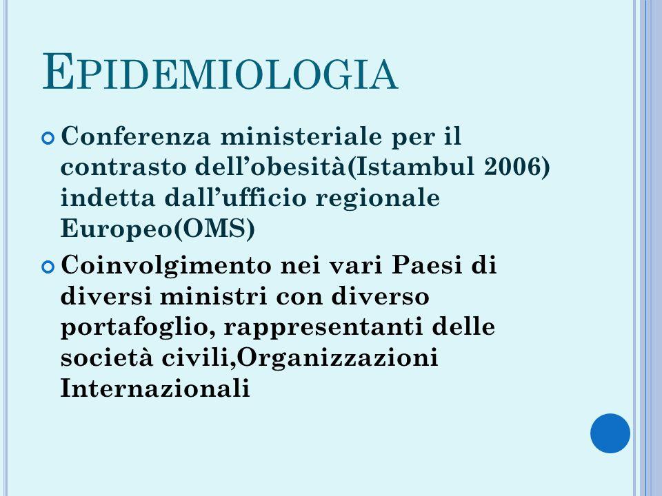 Epidemiologia Conferenza ministeriale per il contrasto dell'obesità(Istambul 2006) indetta dall'ufficio regionale Europeo(OMS)
