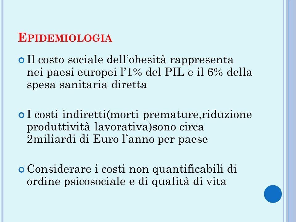Epidemiologia Il costo sociale dell'obesità rappresenta nei paesi europei l'1% del PIL e il 6% della spesa sanitaria diretta.