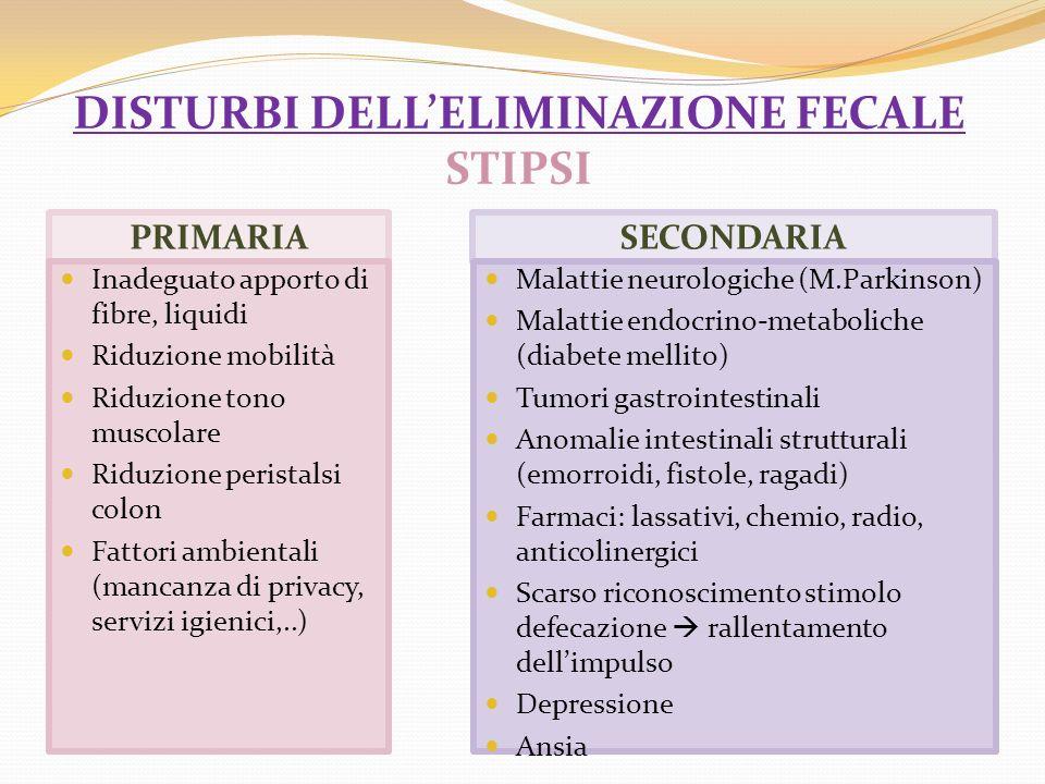 disturbi dell'eliminazione fecale STIPSI