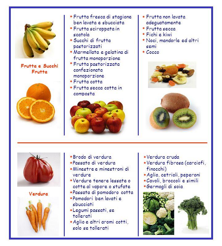  Frutta fresca di stagione ben lavata e sbucciata. Frutta sciroppata in scatola. Succhi di frutta pastorizzati.