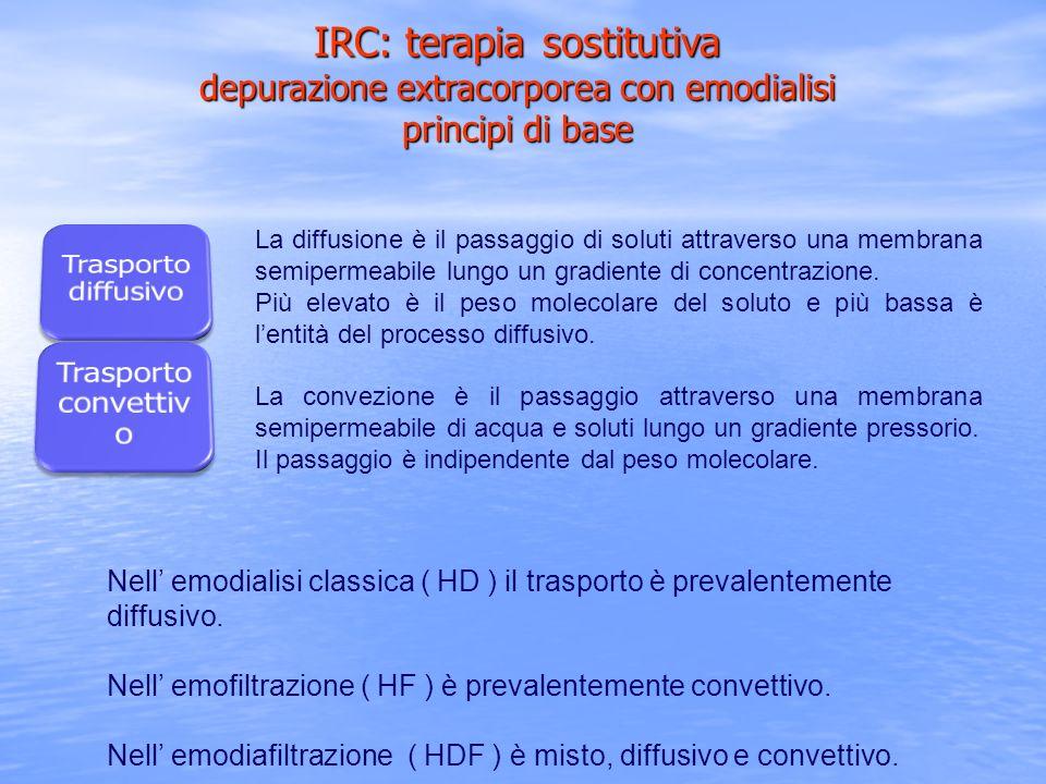 IRC: terapia sostitutiva depurazione extracorporea con emodialisi principi di base