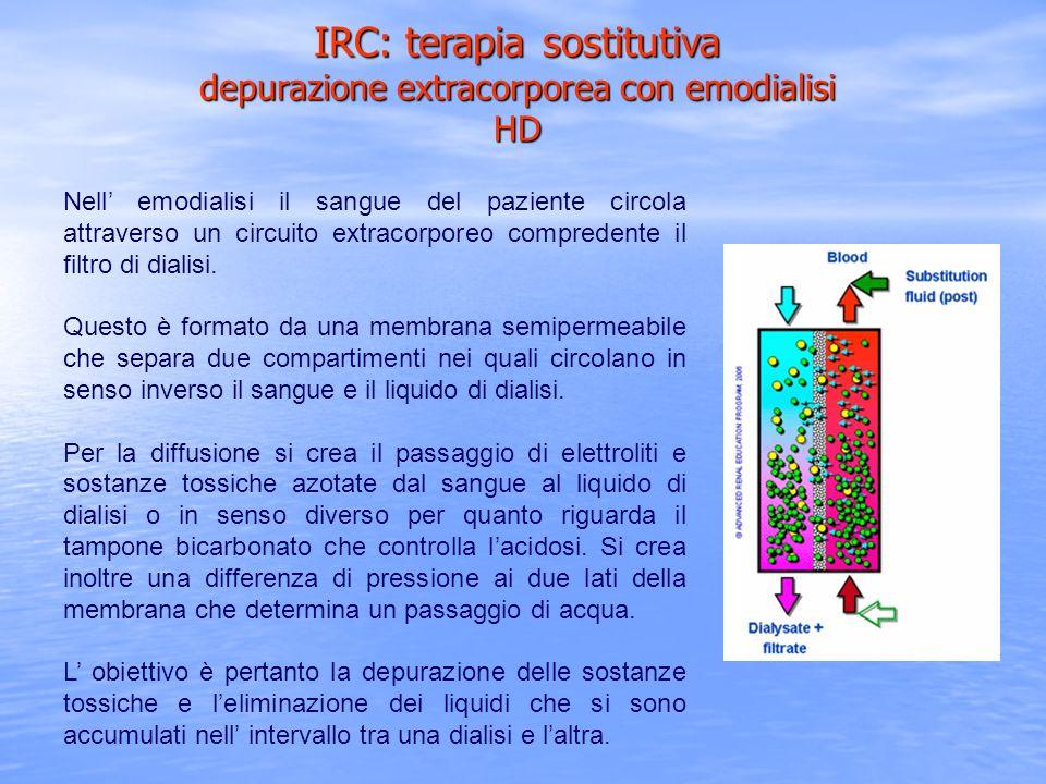 IRC: terapia sostitutiva depurazione extracorporea con emodialisi HD