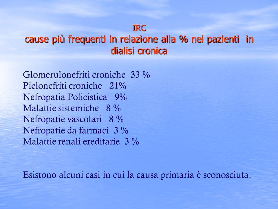 Glomerulonefriti croniche 33 % Pielonefriti croniche 21%