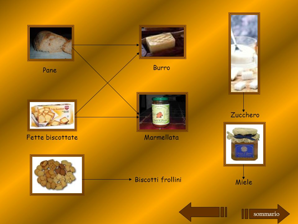 Burro Pane Zucchero Fette biscottate Marmellata Biscotti frollini Miele sommario