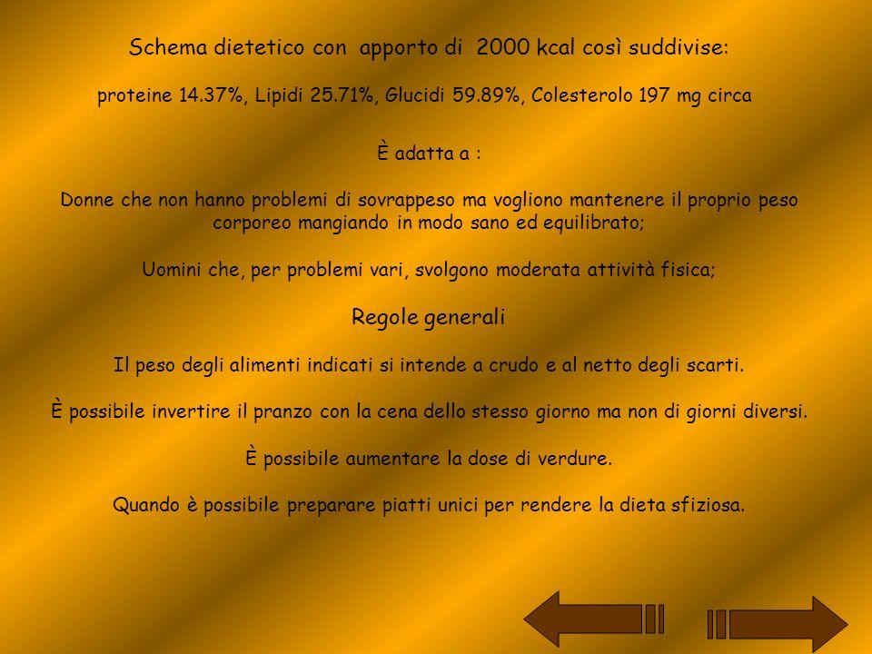 Schema dietetico con apporto di 2000 kcal così suddivise: