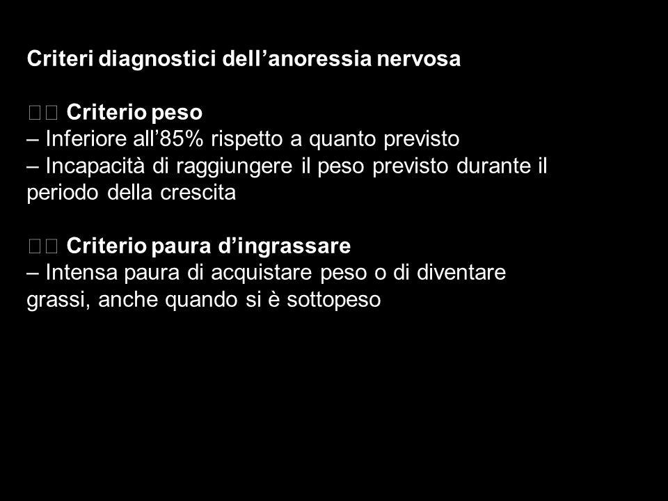 Criteri diagnostici dell'anoressia nervosa