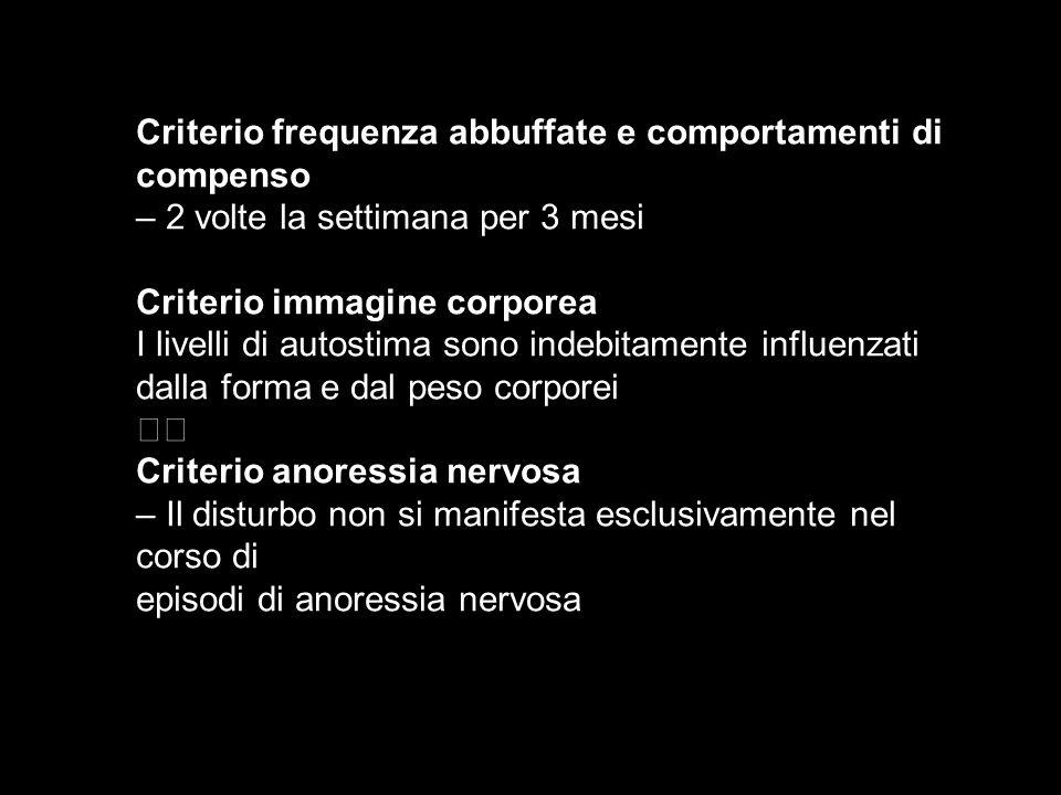 Criterio frequenza abbuffate e comportamenti di compenso