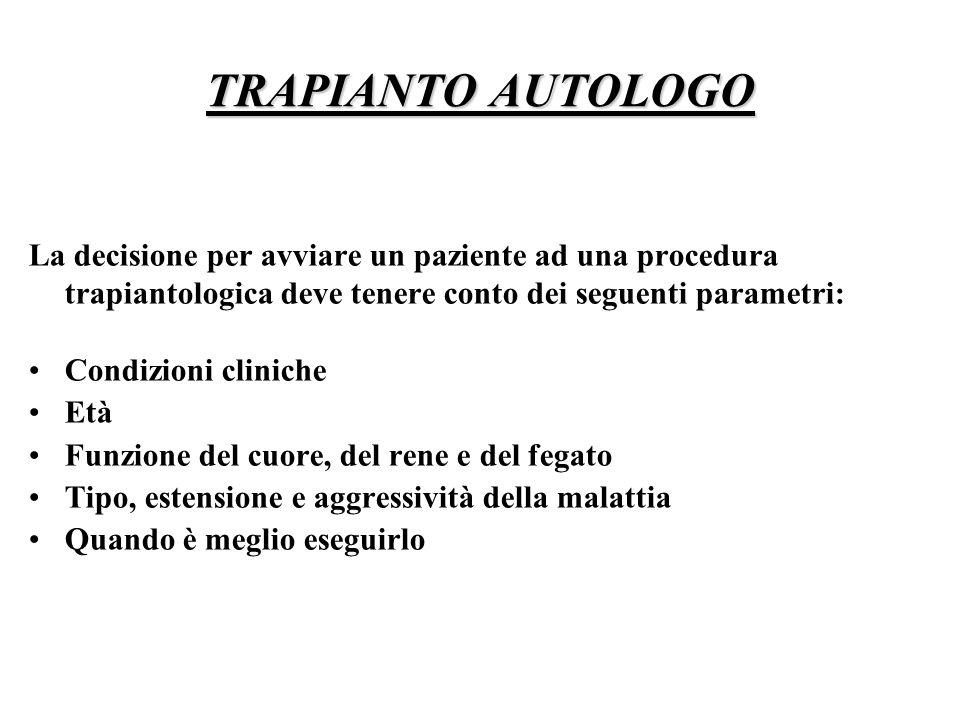 TRAPIANTO AUTOLOGO La decisione per avviare un paziente ad una procedura trapiantologica deve tenere conto dei seguenti parametri: