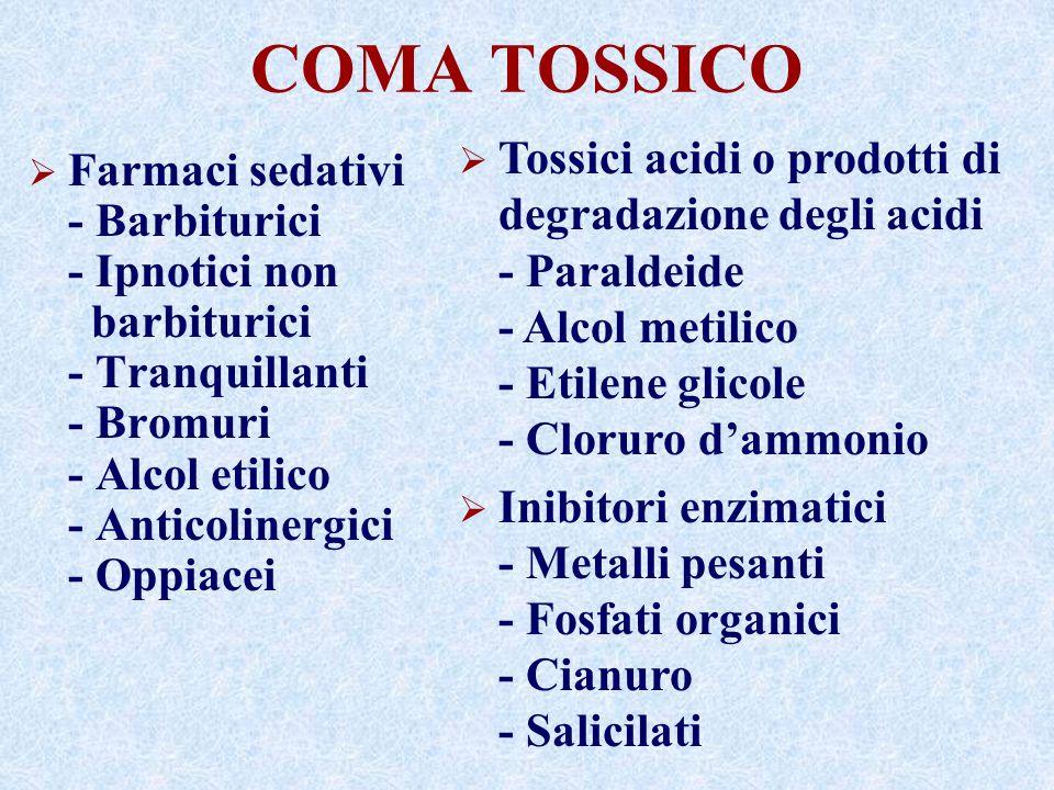 COMA TOSSICO Tossici acidi o prodotti di degradazione degli acidi - Paraldeide - Alcol metilico - Etilene glicole - Cloruro d'ammonio.