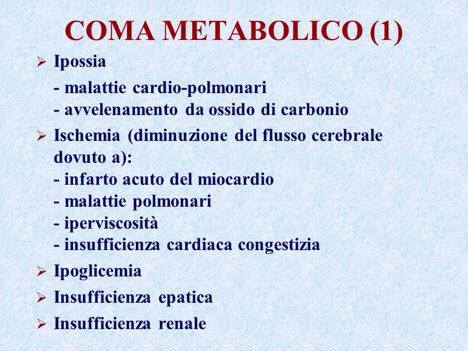 COMA METABOLICO (1) Ipossia