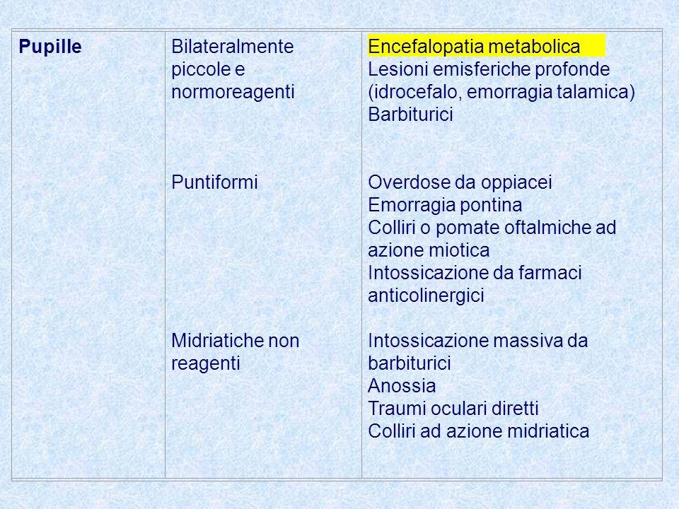 Pupille Bilateralmente piccole e normoreagenti. Puntiformi. Midriatiche non reagenti. Encefalopatia metabolica.
