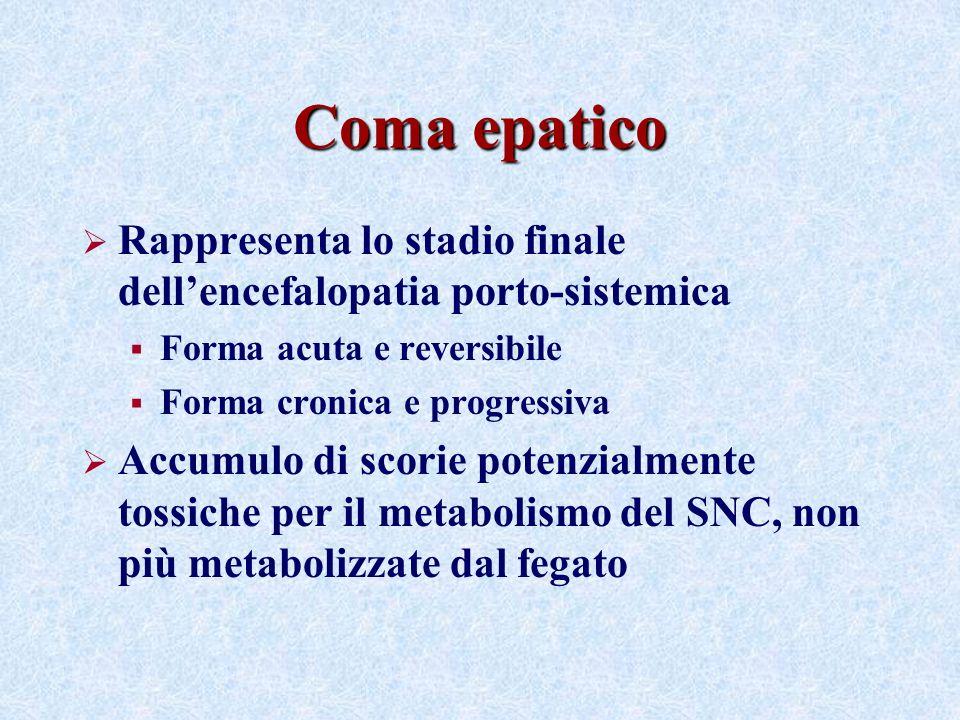 Coma epatico Rappresenta lo stadio finale dell'encefalopatia porto-sistemica. Forma acuta e reversibile.