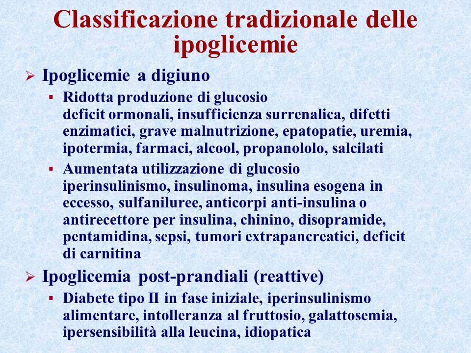 Classificazione tradizionale delle ipoglicemie